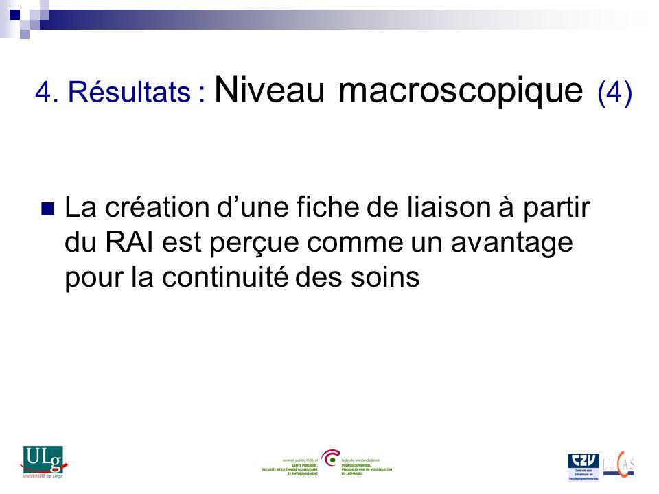 4. Résultats : Niveau macroscopique (4) La création dune fiche de liaison à partir du RAI est perçue comme un avantage pour la continuité des soins