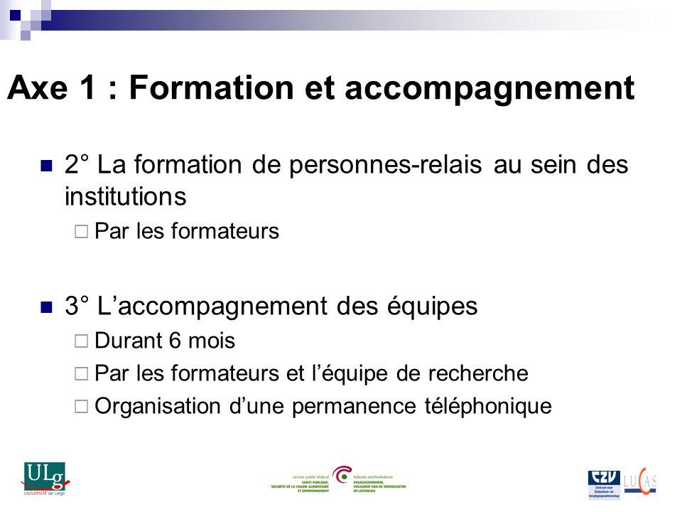 Axe 1 : Formation et accompagnement 2° La formation de personnes-relais au sein des institutions Par les formateurs 3° Laccompagnement des équipes Dur