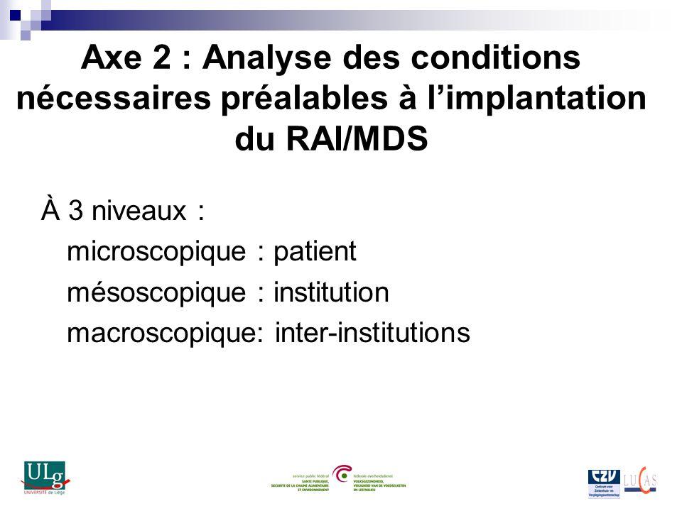 Axe 2 : Analyse des conditions nécessaires préalables à limplantation du RAI/MDS À 3 niveaux : microscopique : patient mésoscopique : institution macr
