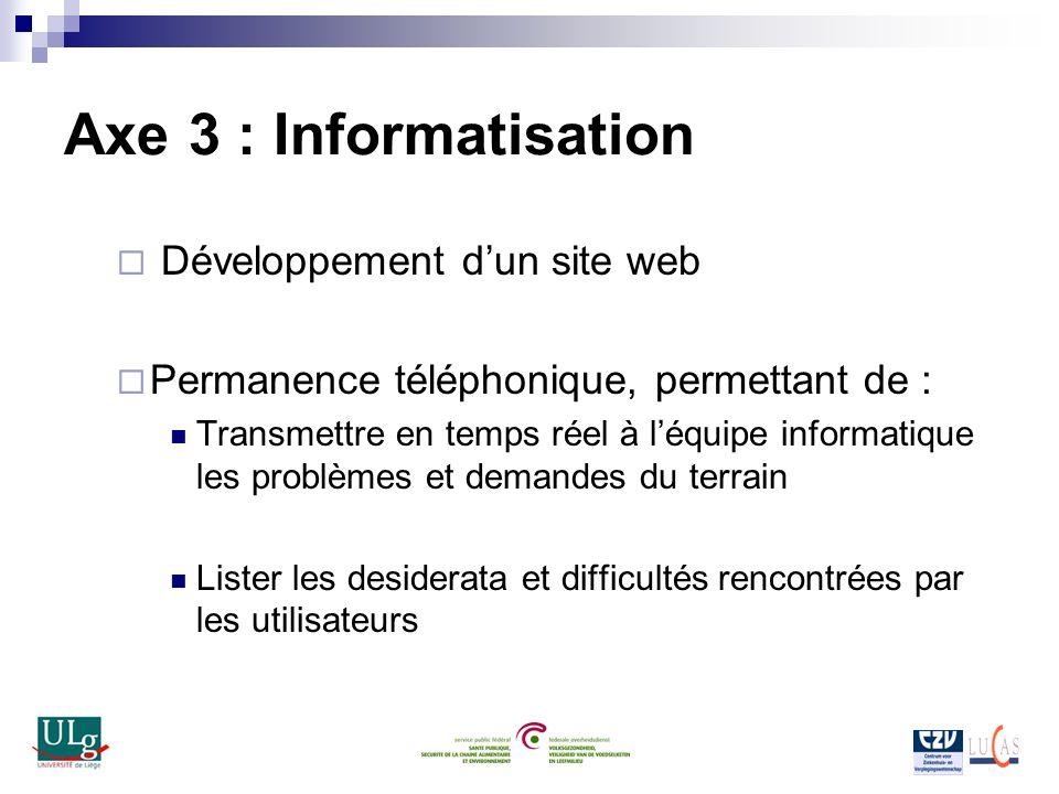 Axe 3 : Informatisation Développement dun site web Permanence téléphonique, permettant de : Transmettre en temps réel à léquipe informatique les probl