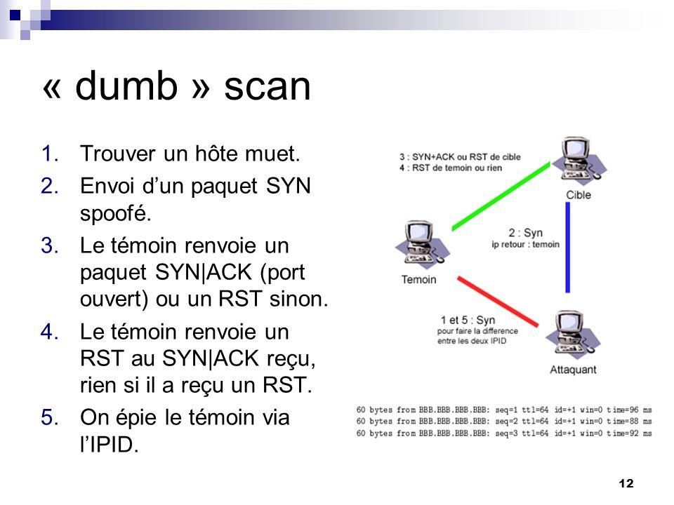 12 « dumb » scan 1.Trouver un hôte muet. 2.Envoi dun paquet SYN spoofé. 3.Le témoin renvoie un paquet SYN|ACK (port ouvert) ou un RST sinon. 4.Le témo