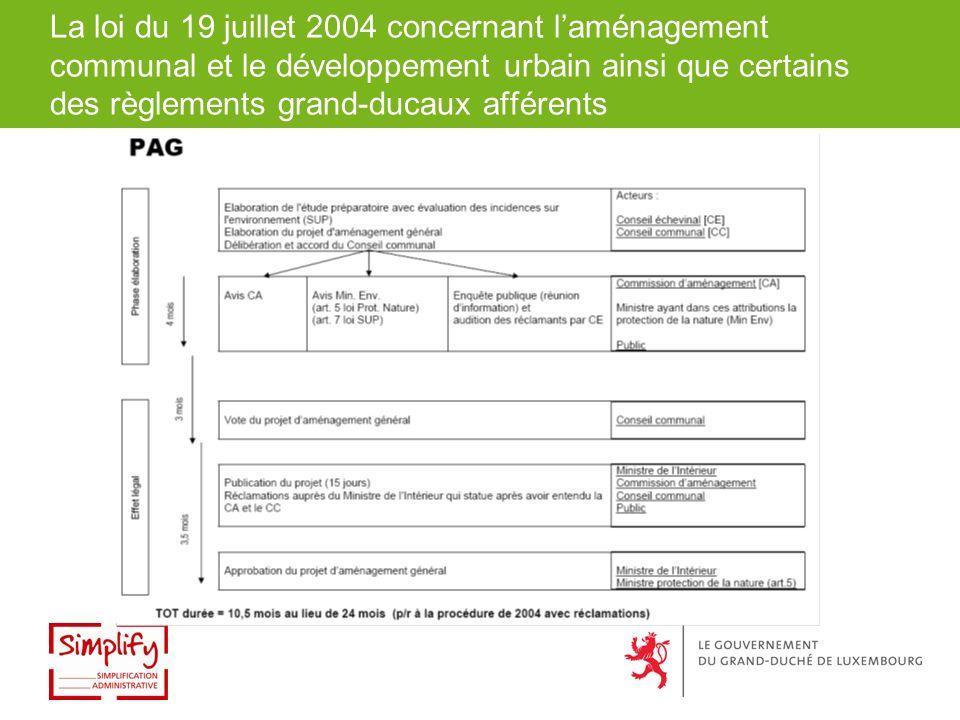 La loi du 19 juillet 2004 concernant laménagement communal et le développement urbain ainsi que certains des règlements grand-ducaux afférents