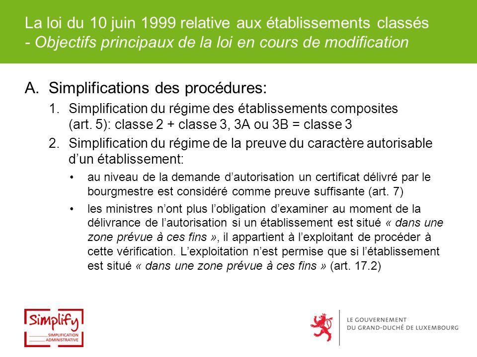 La loi du 10 juin 1999 relative aux établissements classés - Objectifs principaux de la loi en cours de modification A.Simplifications des procédures: 1.Simplification du régime des établissements composites (art.