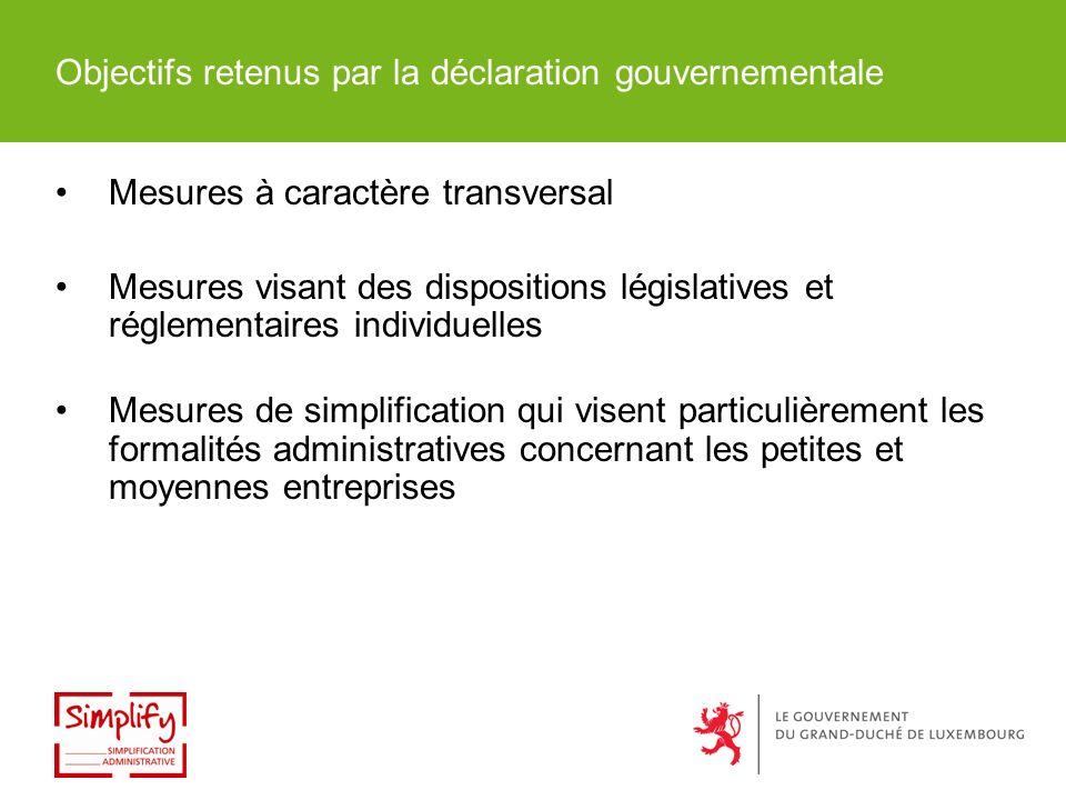 Objectifs retenus par la déclaration gouvernementale Mesures à caractère transversal Mesures visant des dispositions législatives et réglementaires individuelles Mesures de simplification qui visent particulièrement les formalités administratives concernant les petites et moyennes entreprises