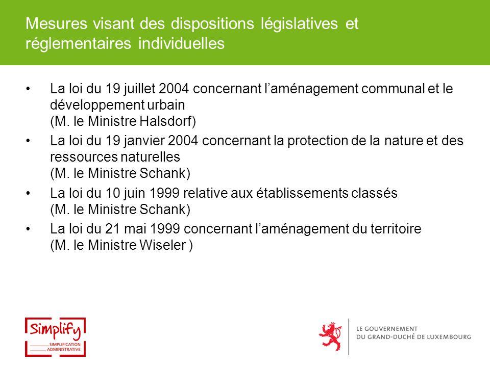 Mesures visant des dispositions législatives et réglementaires individuelles La loi du 19 juillet 2004 concernant laménagement communal et le développement urbain (M.