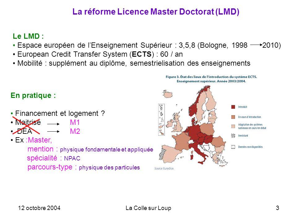 12 octobre 2004La Colle sur Loup3 La réforme Licence Master Doctorat (LMD) Le LMD : Espace européen de lEnseignement Supérieur : 3,5,8 (Bologne, 1998 2010) European Credit Transfer System (ECTS) : 60 / an Mobilité : supplément au diplôme, semestrielisation des enseignements En pratique : Financement et logement .