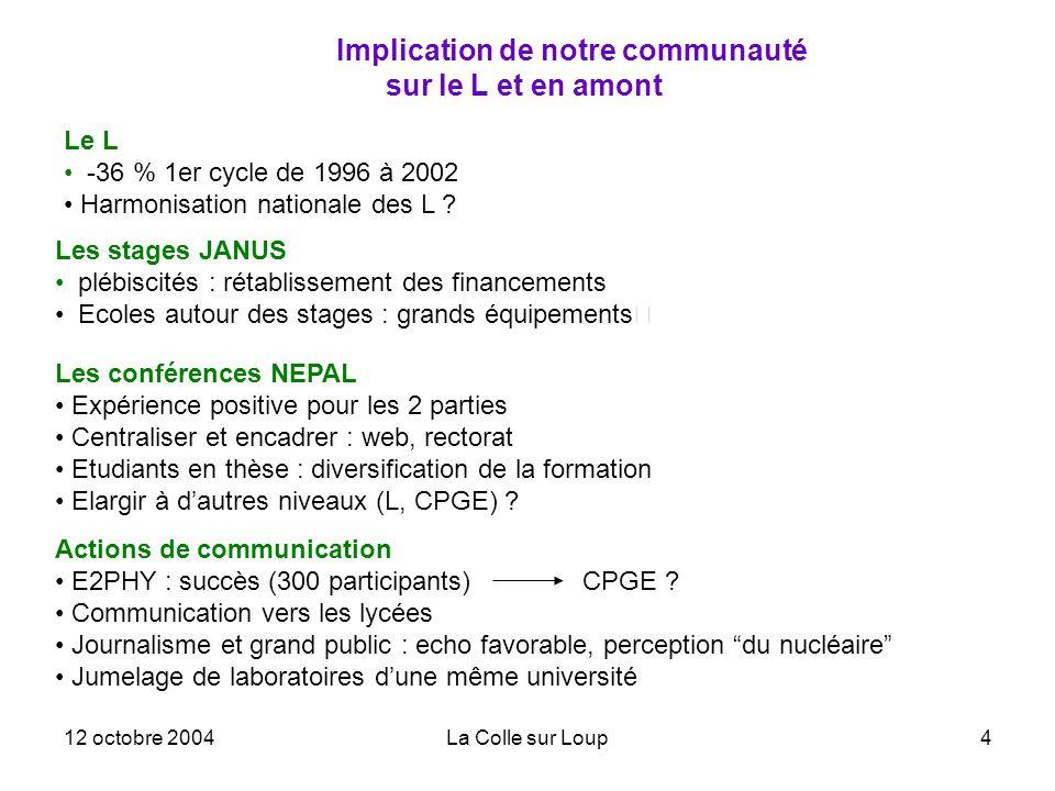 12 octobre 2004La Colle sur Loup5 FETE DE LA SCIENCE 2004: 11 au 17 octobre