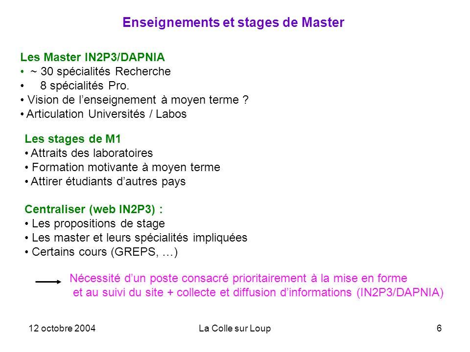 12 octobre 2004La Colle sur Loup6 Enseignements et stages de Master Les Master IN2P3/DAPNIA ~ 30 spécialités Recherche 8 spécialités Pro.