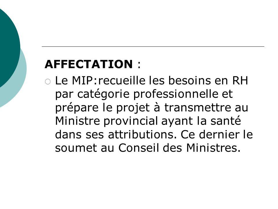 AFFECTATION : Le MIP:recueille les besoins en RH par catégorie professionnelle et prépare le projet à transmettre au Ministre provincial ayant la santé dans ses attributions.