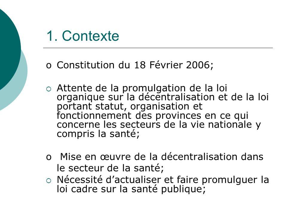 1. Contexte oConstitution du 18 Février 2006; Attente de la promulgation de la loi organique sur la décentralisation et de la loi portant statut, orga