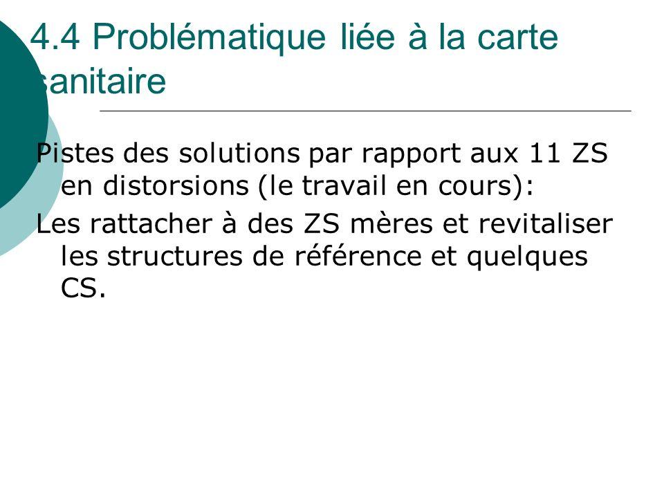 4.4 Problématique liée à la carte sanitaire Pistes des solutions par rapport aux 11 ZS en distorsions (le travail en cours): Les rattacher à des ZS mères et revitaliser les structures de référence et quelques CS.
