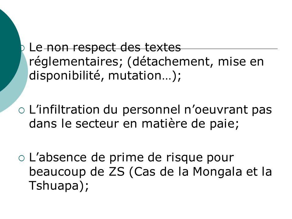 Le non respect des textes réglementaires; (détachement, mise en disponibilité, mutation…); Linfiltration du personnel noeuvrant pas dans le secteur en