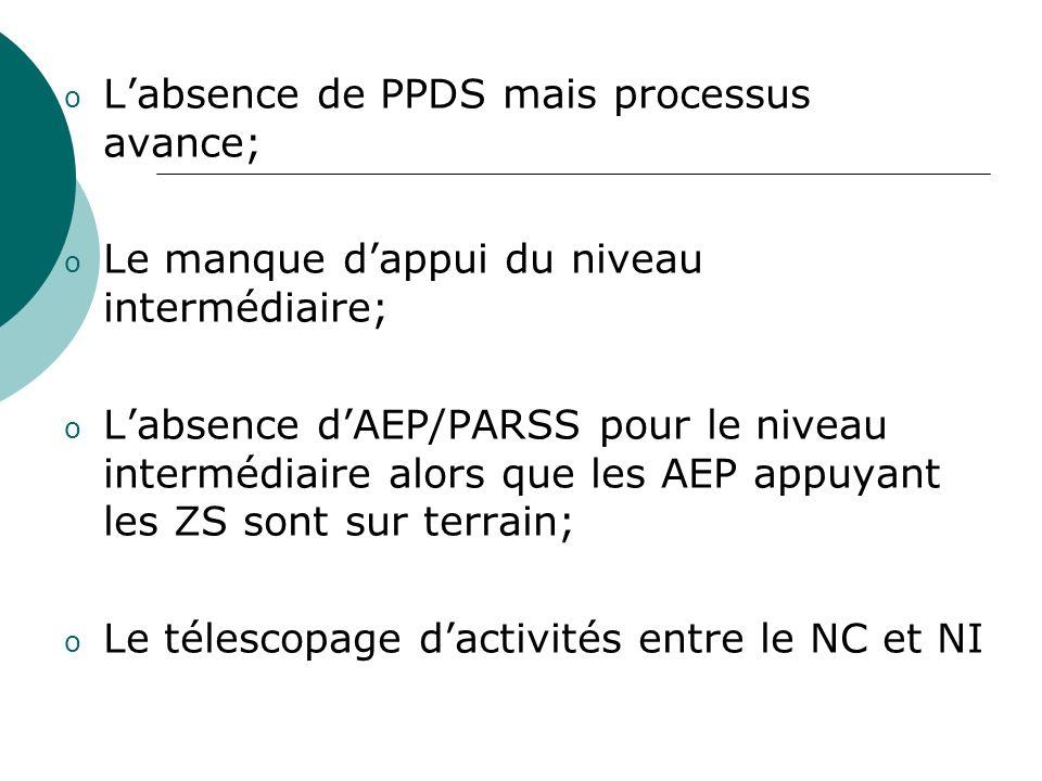 o Labsence de PPDS mais processus avance; o Le manque dappui du niveau intermédiaire; o Labsence dAEP/PARSS pour le niveau intermédiaire alors que les AEP appuyant les ZS sont sur terrain; o Le télescopage dactivités entre le NC et NI