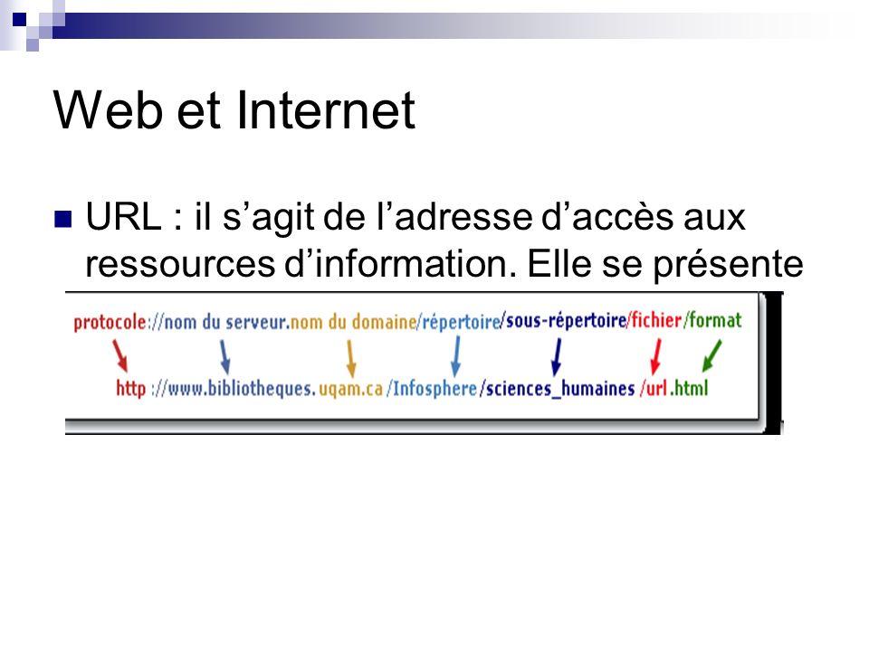Web et Internet URL : il sagit de ladresse daccès aux ressources dinformation.