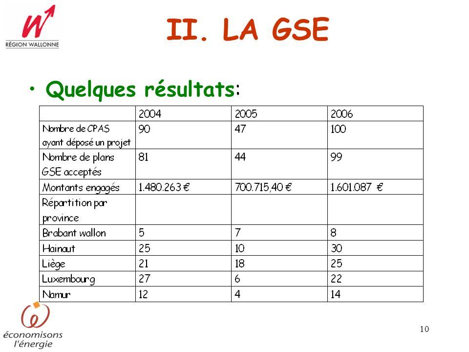 10 II. LA GSE Quelques résultats: