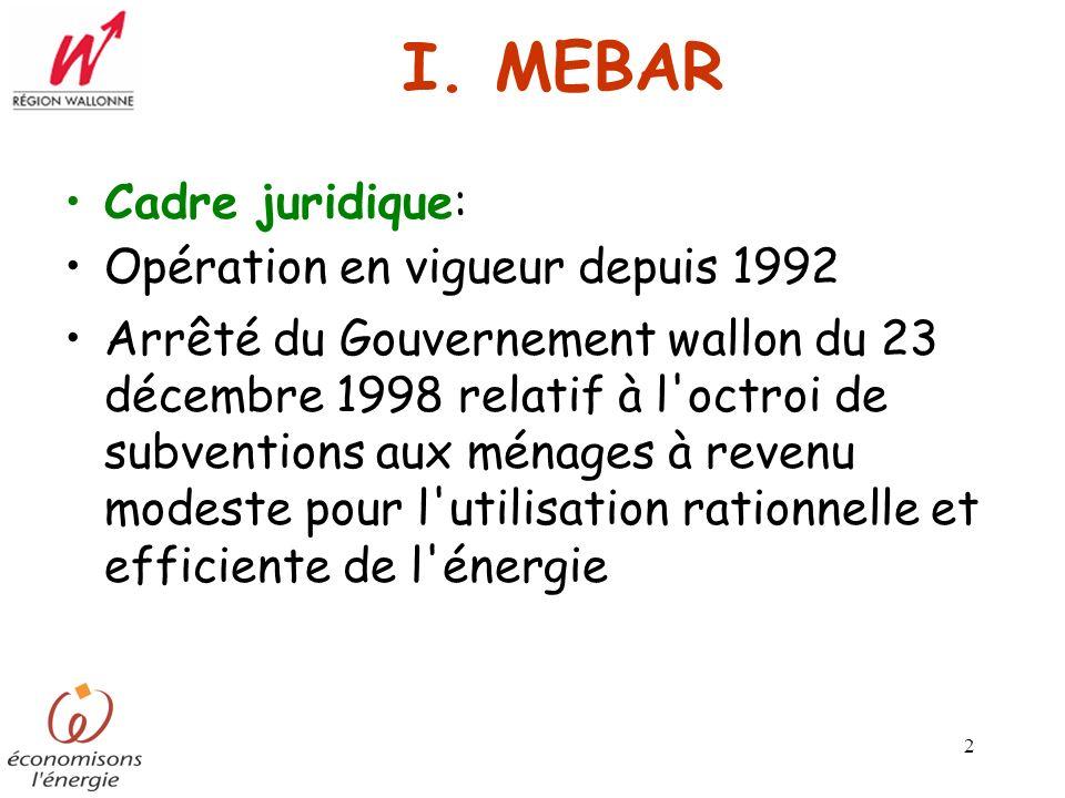 2 I. MEBAR Cadre juridique: Opération en vigueur depuis 1992 Arrêté du Gouvernement wallon du 23 décembre 1998 relatif à l'octroi de subventions aux m