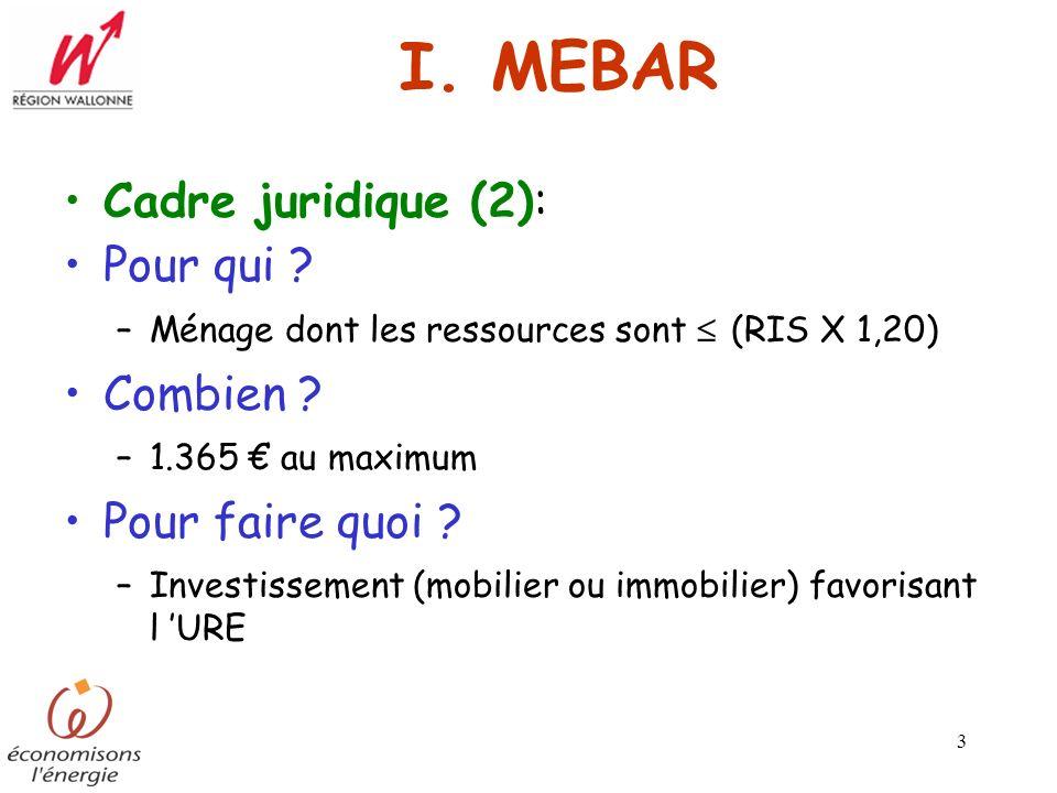 3 I. MEBAR Cadre juridique (2): Pour qui ? –Ménage dont les ressources sont (RIS X 1,20) Combien ? –1.365 au maximum Pour faire quoi ? –Investissement