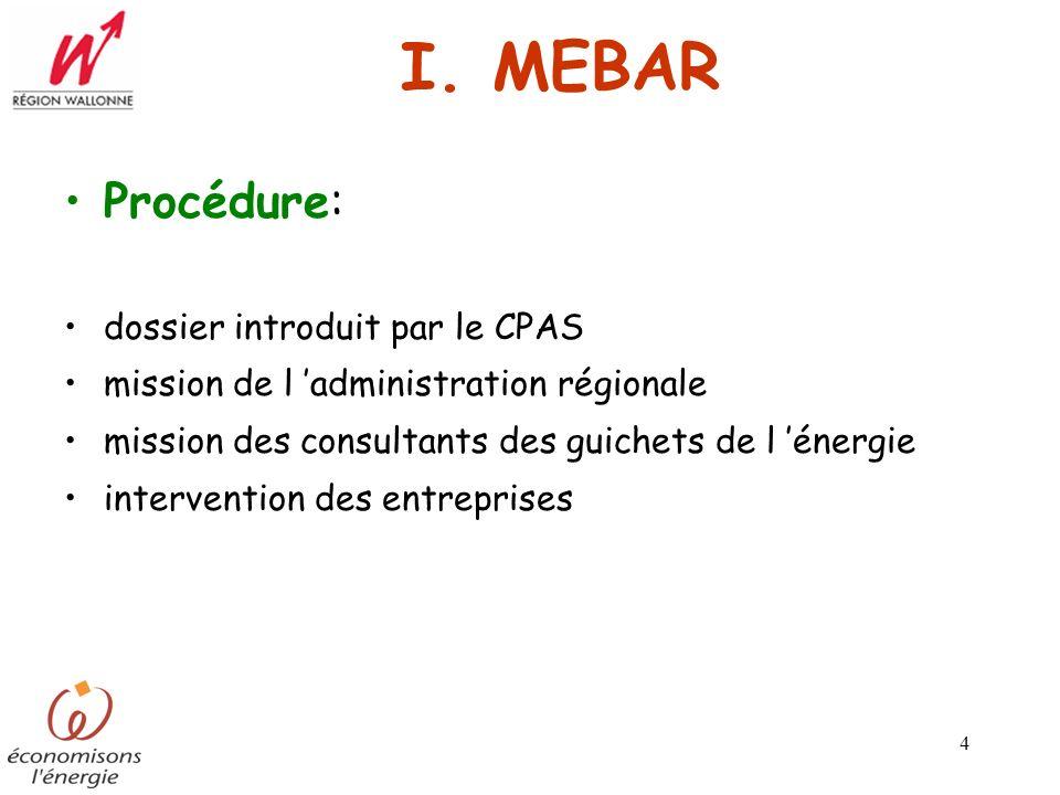4 I. MEBAR Procédure: dossier introduit par le CPAS mission de l administration régionale mission des consultants des guichets de l énergie interventi