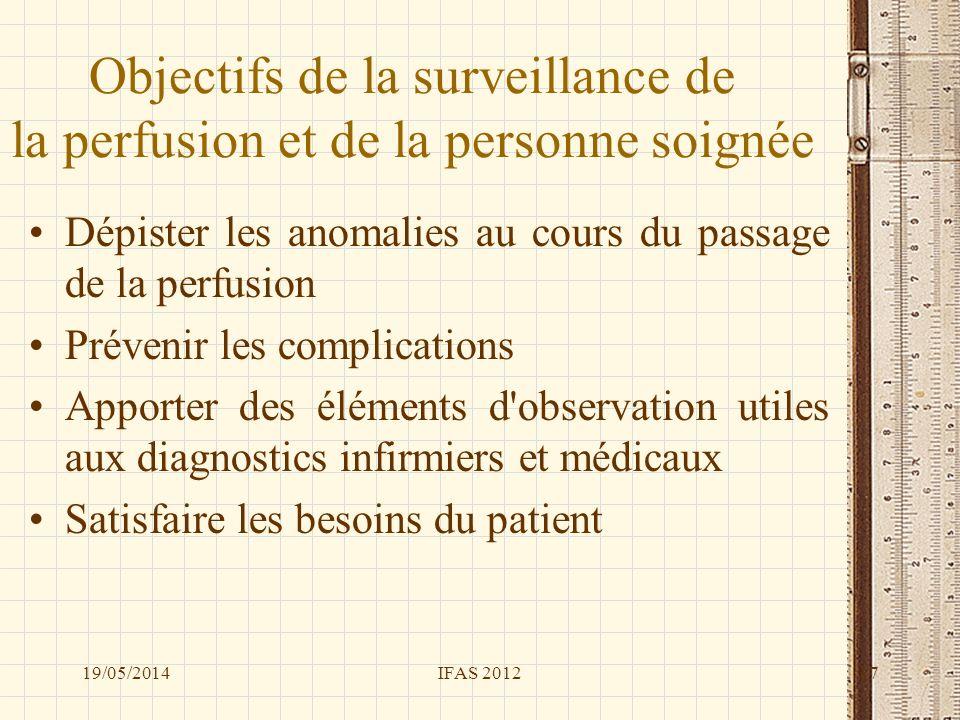 Objectifs de la surveillance de la perfusion et de la personne soignée Dépister les anomalies au cours du passage de la perfusion Prévenir les complic
