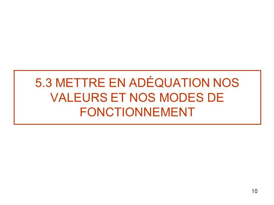 10 5.3 METTRE EN ADÉQUATION NOS VALEURS ET NOS MODES DE FONCTIONNEMENT