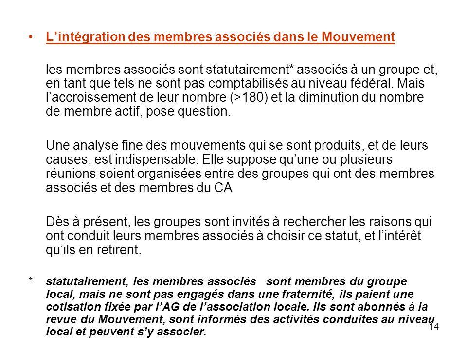 14 Lintégration des membres associés dans le Mouvement les membres associés sont statutairement* associés à un groupe et, en tant que tels ne sont pas comptabilisés au niveau fédéral.
