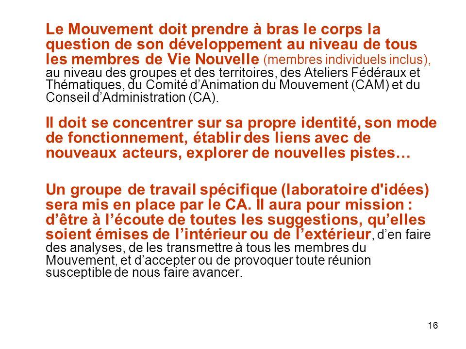 16 Le Mouvement doit prendre à bras le corps la question de son développement au niveau de tous les membres de Vie Nouvelle (membres individuels inclus), au niveau des groupes et des territoires, des Ateliers Fédéraux et Thématiques, du Comité dAnimation du Mouvement (CAM) et du Conseil dAdministration (CA).