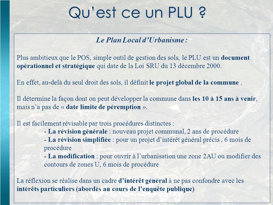 Quest ce un PLU ? Le Plan Local dUrbanisme : Plus ambitieux que le POS, simple outil de gestion des sols, le PLU est un document opérationnel et strat