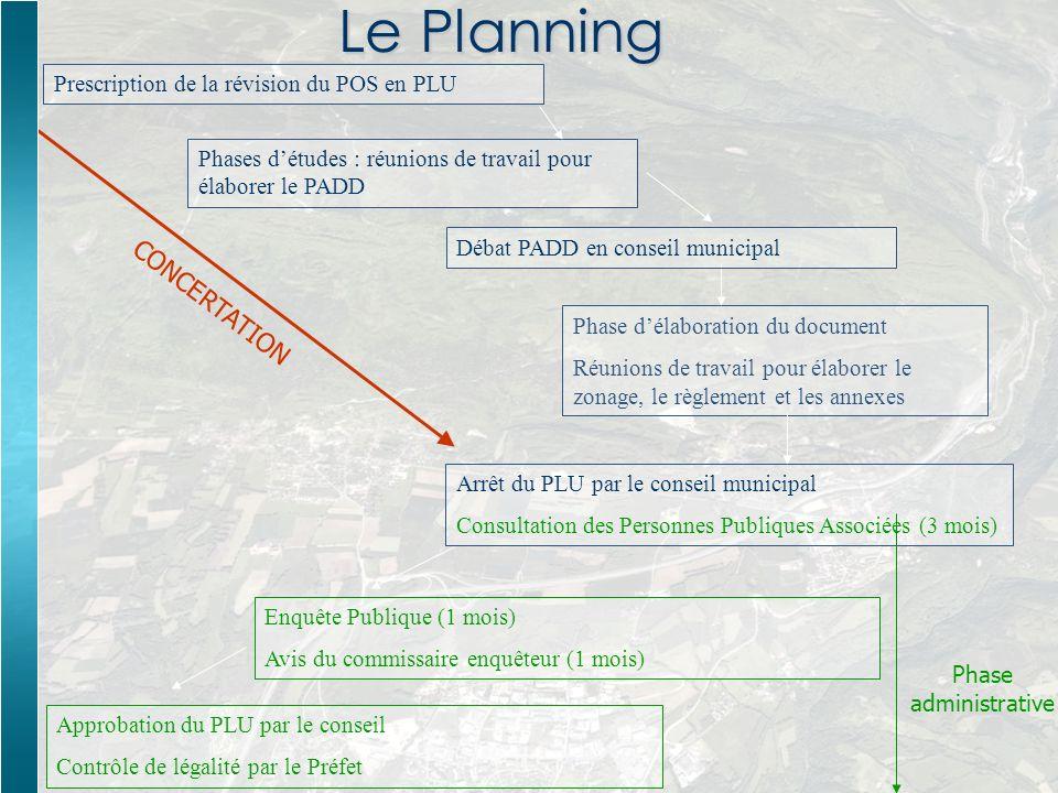 Le Planning Prescription de la révision du POS en PLU Phases détudes : réunions de travail pour élaborer le PADD Phase délaboration du document Réunio