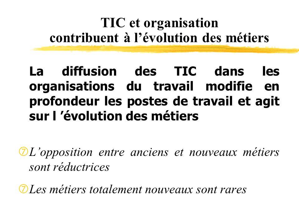 TIC et organisation contribuent à lévolution des métiers La diffusion des TIC dans les organisations du travail modifie en profondeur les postes de tr