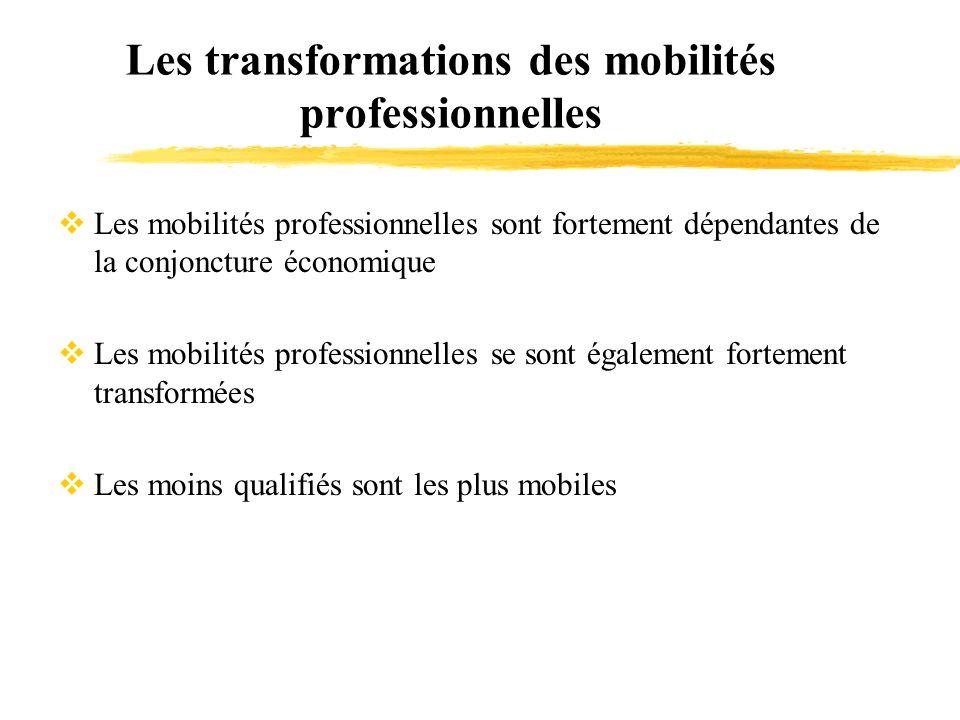 Les transformations des mobilités professionnelles vLes mobilités professionnelles sont fortement dépendantes de la conjoncture économique vLes mobilités professionnelles se sont également fortement transformées vLes moins qualifiés sont les plus mobiles
