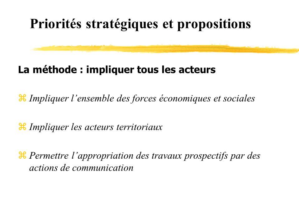 Priorités stratégiques et propositions La méthode : impliquer tous les acteurs zImpliquer lensemble des forces économiques et sociales zImpliquer les