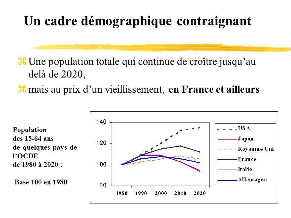 Un cadre démographique contraignant zUne population totale qui continue de croître jusquau delà de 2020, zmais au prix dun vieillissement, en France e