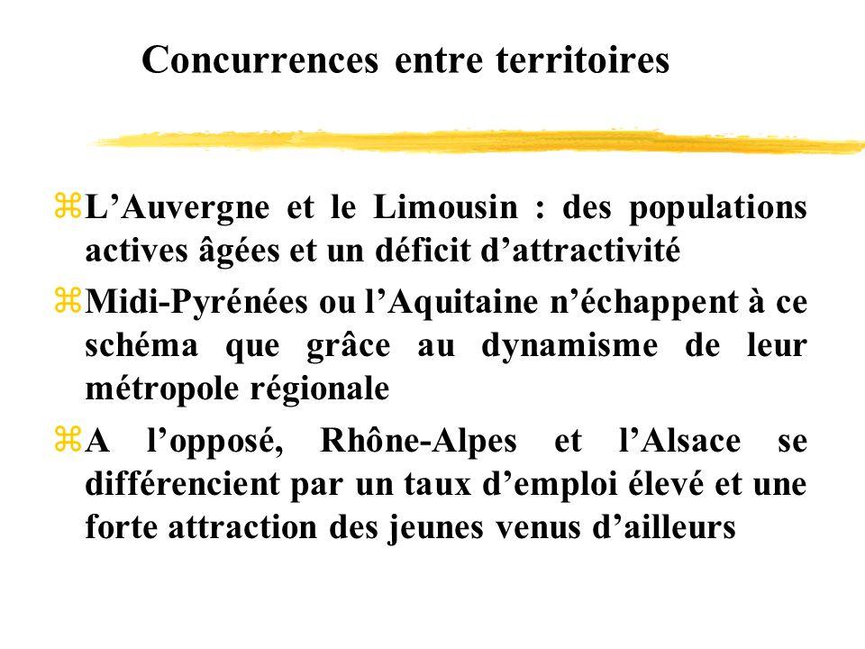 Concurrences entre territoires zLAuvergne et le Limousin : des populations actives âgées et un déficit dattractivité zMidi-Pyrénées ou lAquitaine néch