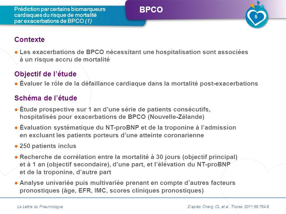 BPCO Facteurs de risque de mortalité à 30 jours en analyse uni- et multivariée La Lettre du Pneumologue Prédiction par certains biomarqueurs cardiaques du risque de mortalité par exacerbations de BPCO (2) Résultats (1) Variables Analyse univariéeAnalyse multivariée ORp p Âge1,0320,171 IMC0,9250,0350,9050,029 VEMS0,5040,392 PaCO 2 1,049< 0,00011,0410,002 Scores cliniques pronostiques - BAP65 - CURB65 1,665 2,171 0,065 < 0,00011,6840,075 Biomarqueurs cardiaques - NT-proBNP > 220 pmol/l - Troponine > 0,03 µg/l 9,034 6,333 < 0,0001 7,455 2,468 0,004 0,138 Daprès Chang CL et al.