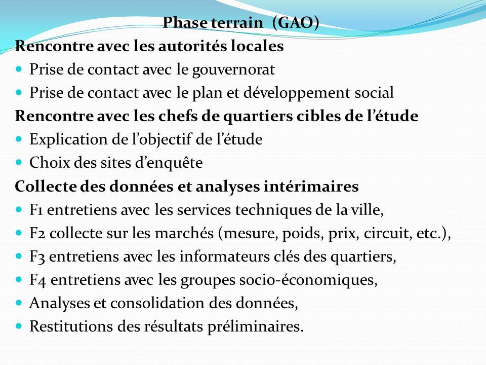 Phase terrain (GAO) Rencontre avec les autorités locales Prise de contact avec le gouvernorat Prise de contact avec le plan et développement social Re