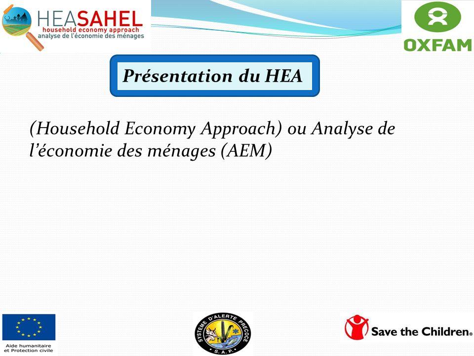 (Household Economy Approach) ou Analyse de léconomie des ménages (AEM) Présentation du HEA