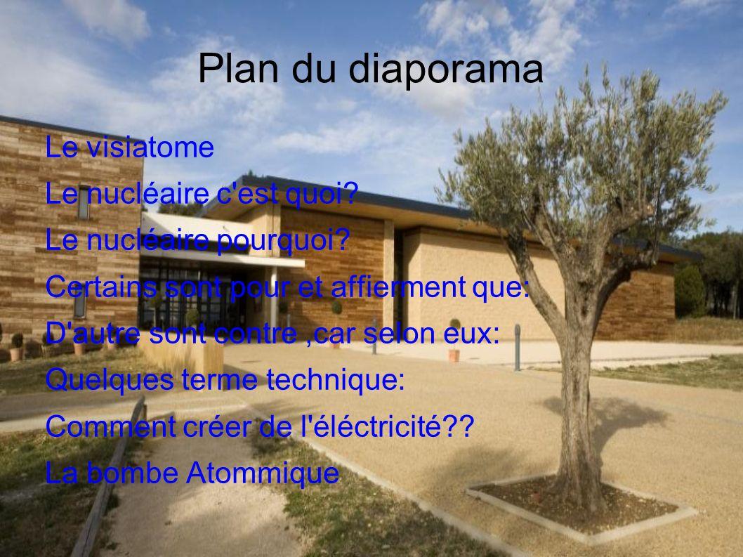Plan du diaporama Le visiatome Le nucléaire c'est quoi? Le nucléaire pourquoi? Certains sont pour et affierment que: D'autre sont contre,car selon eux
