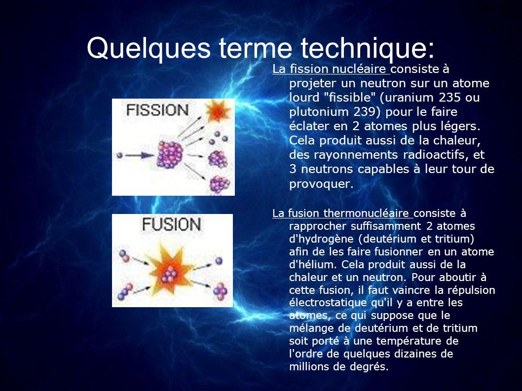 Quelques terme technique: La fission nucléaire consiste à projeter un neutron sur un atome lourd