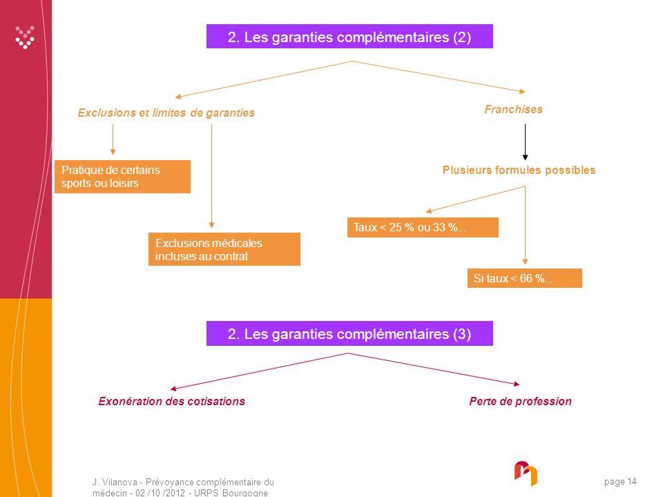 J. Vilanova - Prévoyance complémentaire du médecin - 02 /10 /2012 - URPS Bourgogne 05 /2010 page 14 2. Les garanties complémentaires (2) Exclusions et