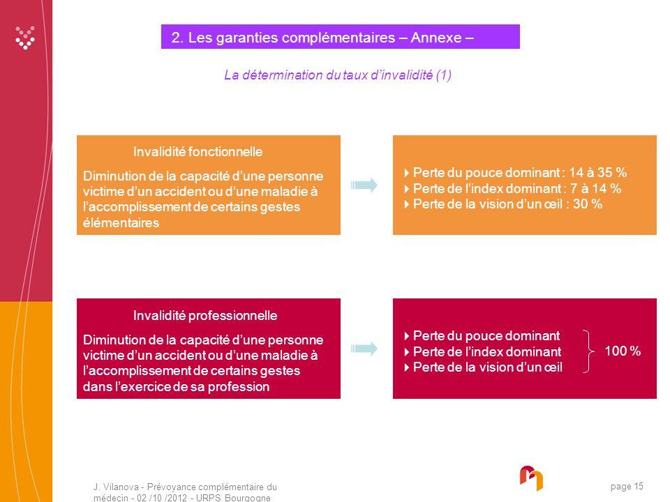 J. Vilanova - Prévoyance complémentaire du médecin - 02 /10 /2012 - URPS Bourgogne 05 /2010 page 15 2. Les garanties complémentaires – Annexe – La dét
