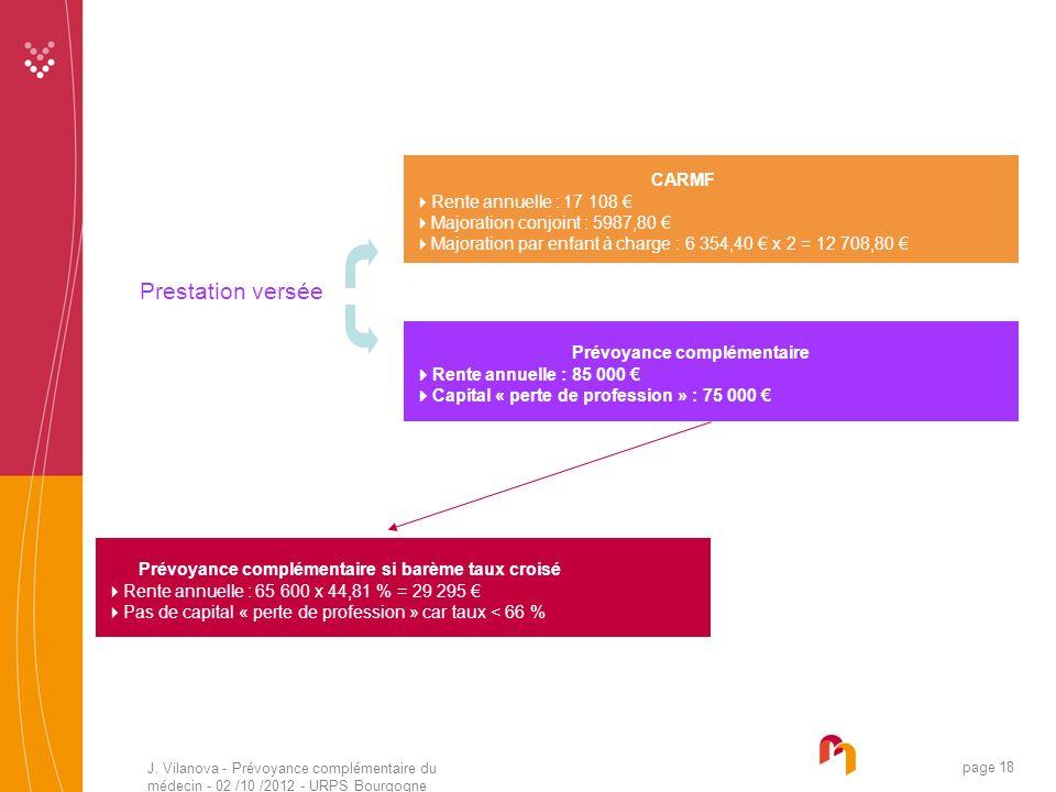 J. Vilanova - Prévoyance complémentaire du médecin - 02 /10 /2012 - URPS Bourgogne 05 /2010 page 18 Prestation versée CARMF Rente annuelle : 17 108 Ma