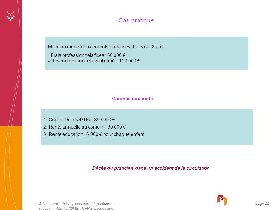 J. Vilanova - Prévoyance complémentaire du médecin - 02 /10 /2012 - URPS Bourgogne 05 /2010 page 22 Cas pratique Médecin marié, deux enfants scolarisé