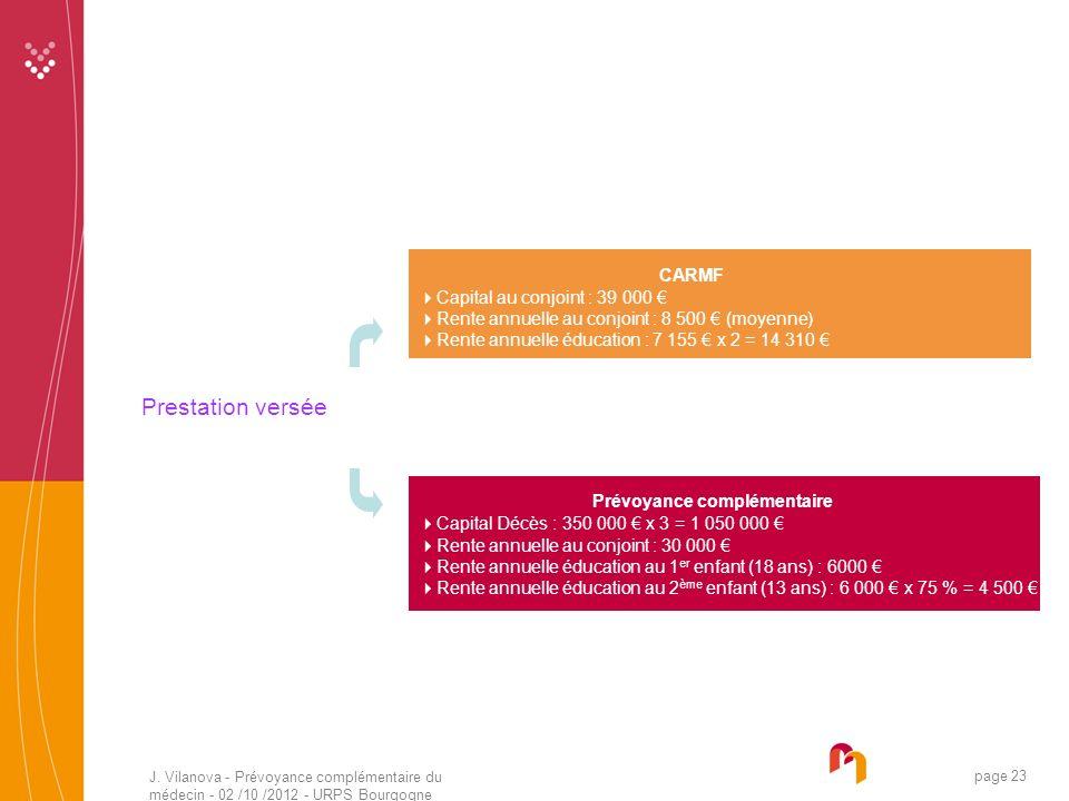 J. Vilanova - Prévoyance complémentaire du médecin - 02 /10 /2012 - URPS Bourgogne 05 /2010 page 23 Prestation versée CARMF Capital au conjoint : 39 0