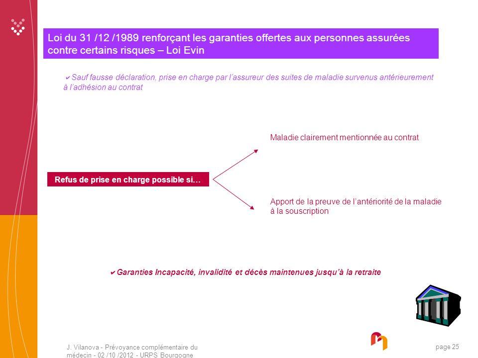 J. Vilanova - Prévoyance complémentaire du médecin - 02 /10 /2012 - URPS Bourgogne 05 /2010 page 25 Loi du 31 /12 /1989 renforçant les garanties offer