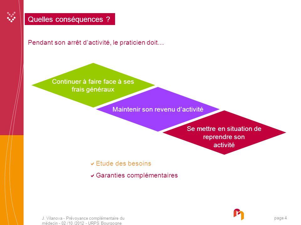 J. Vilanova - Prévoyance complémentaire du médecin - 02 /10 /2012 - URPS Bourgogne 05 /2010 page 4 Quelles conséquences ? Pendant son arrêt dactivité,