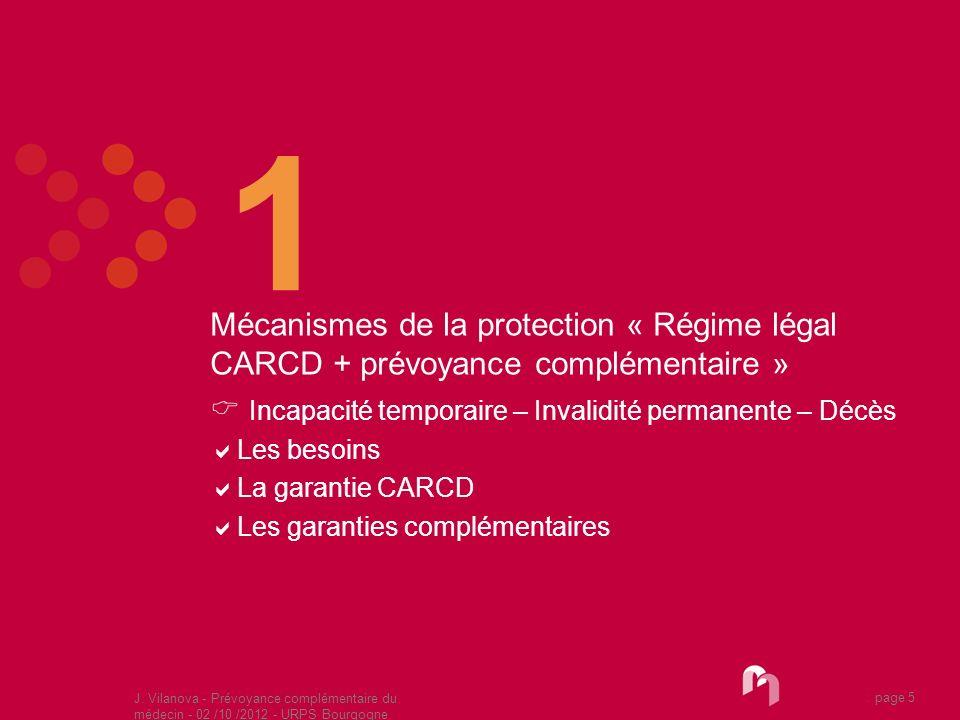 J. Vilanova - Prévoyance complémentaire du médecin - 02 /10 /2012 - URPS Bourgogne 05 /2010 page 5 1 Mécanismes de la protection « Régime légal CARCD