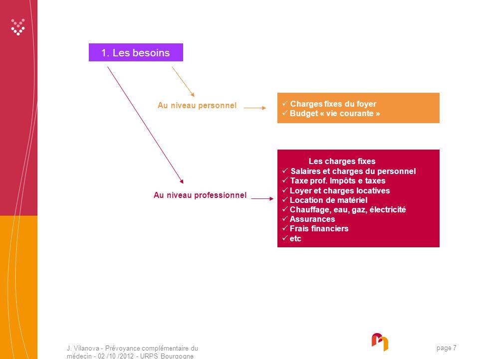 J. Vilanova - Prévoyance complémentaire du médecin - 02 /10 /2012 - URPS Bourgogne 05 /2010 page 7 1. Les besoins Au niveau professionnel Au niveau pe