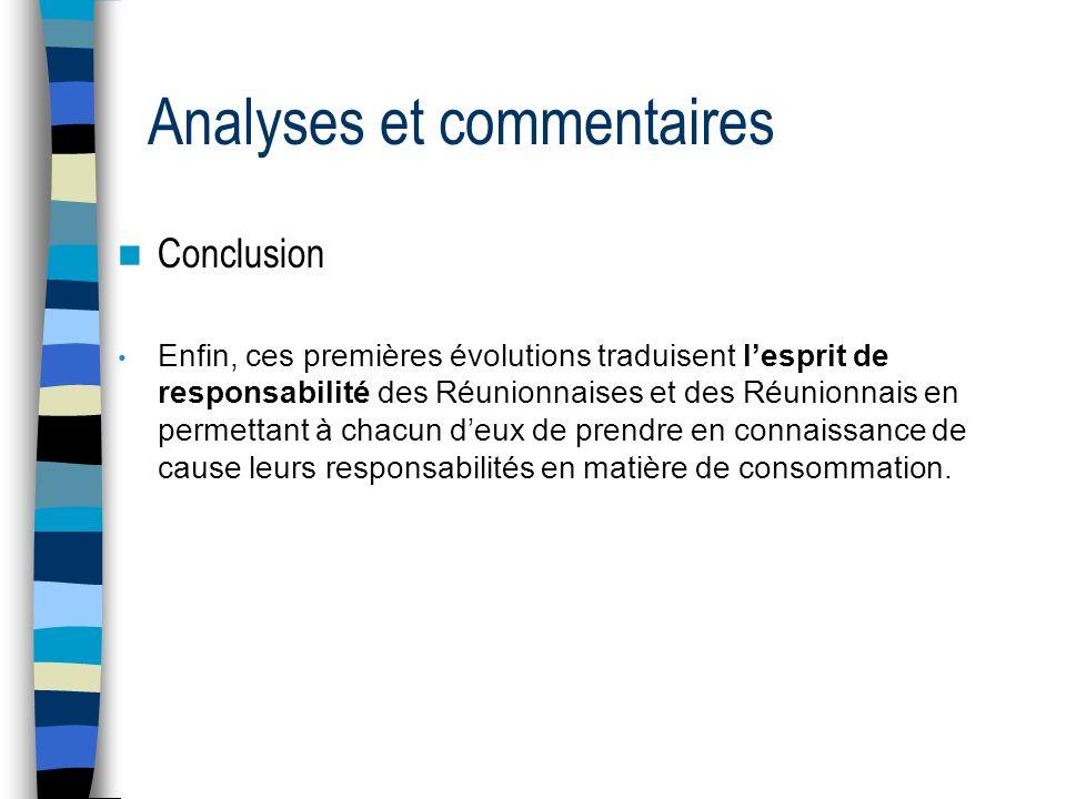 Analyses et commentaires Conclusion Enfin, ces premières évolutions traduisent lesprit de responsabilité des Réunionnaises et des Réunionnais en perme