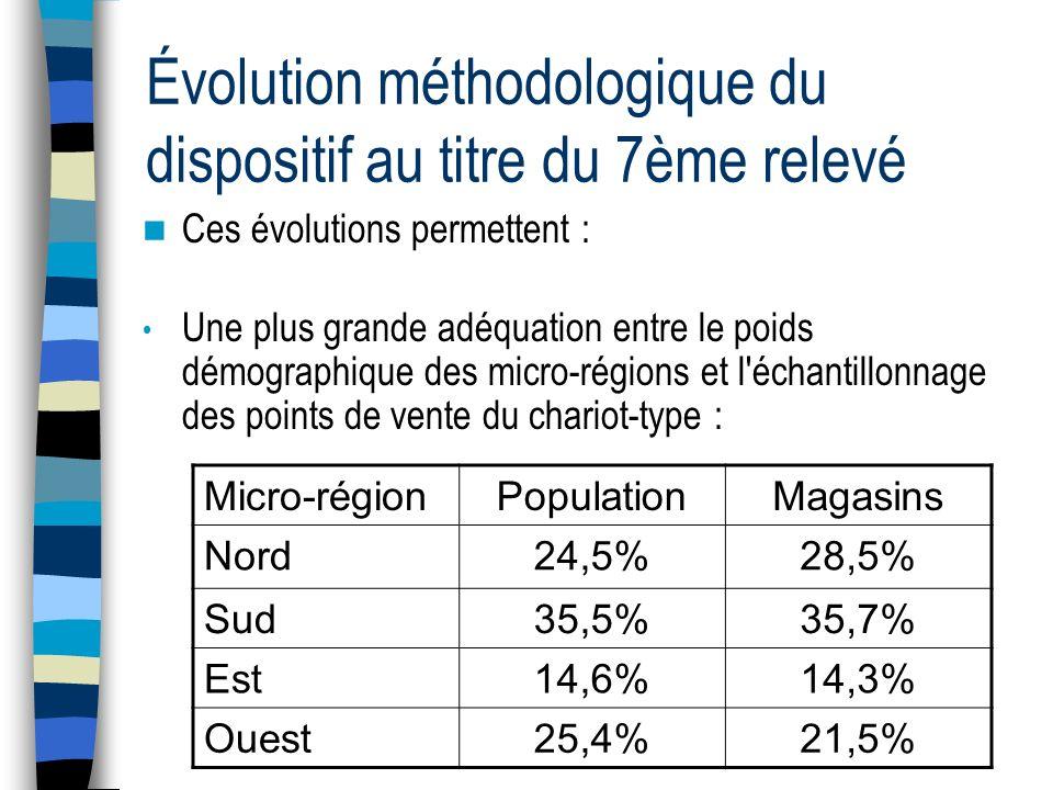 Évolution méthodologique du dispositif au titre du 7ème relevé Ces évolutions permettent : Une plus grande adéquation entre le poids démographique des