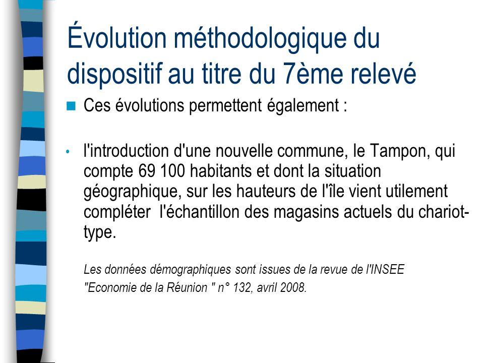 Évolution méthodologique du dispositif au titre du 7ème relevé Ces évolutions permettent également : l'introduction d'une nouvelle commune, le Tampon,